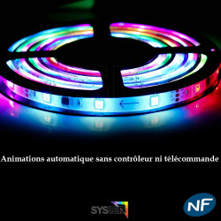 Nouveau 5050/30-SMD2811 RGB